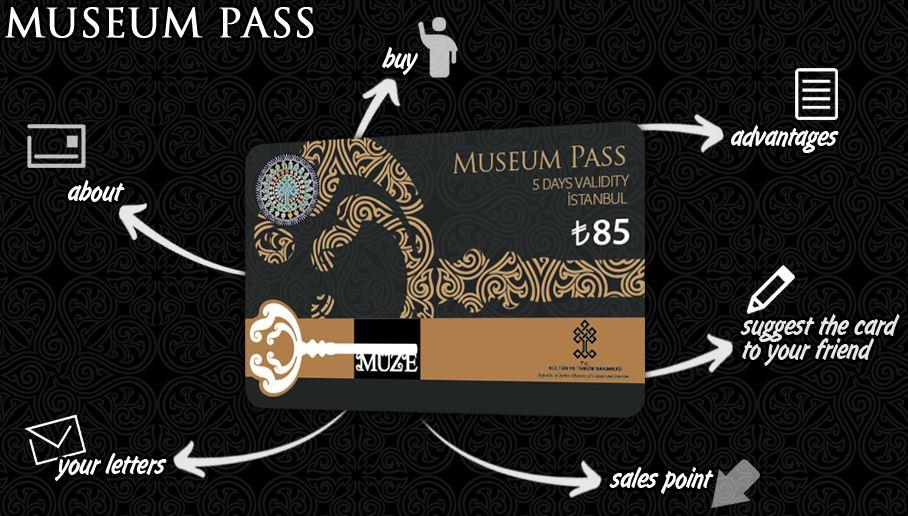 Istanbul Museum Pass - What is it?