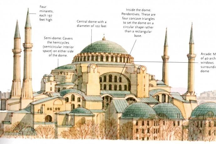 Turkey Building New Ottoman Empire