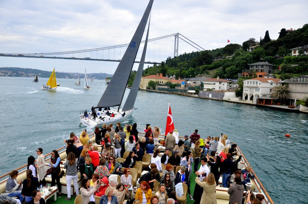 Places To Visit during Istanbul Trip