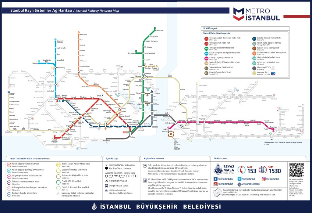 Istanbul Getting Around Public Transport Map