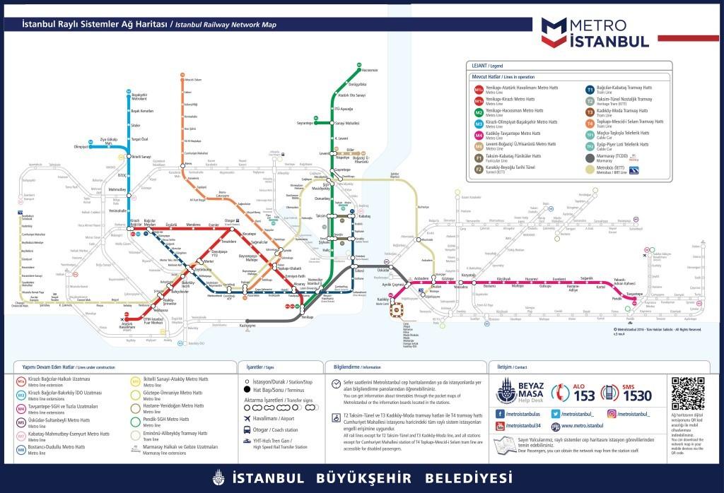 Istanbul Metro Map 2019