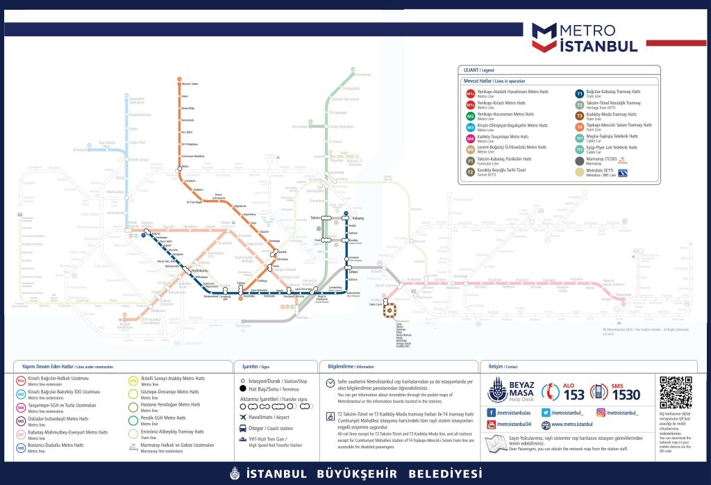 Istanbul Tram Map T1 Line