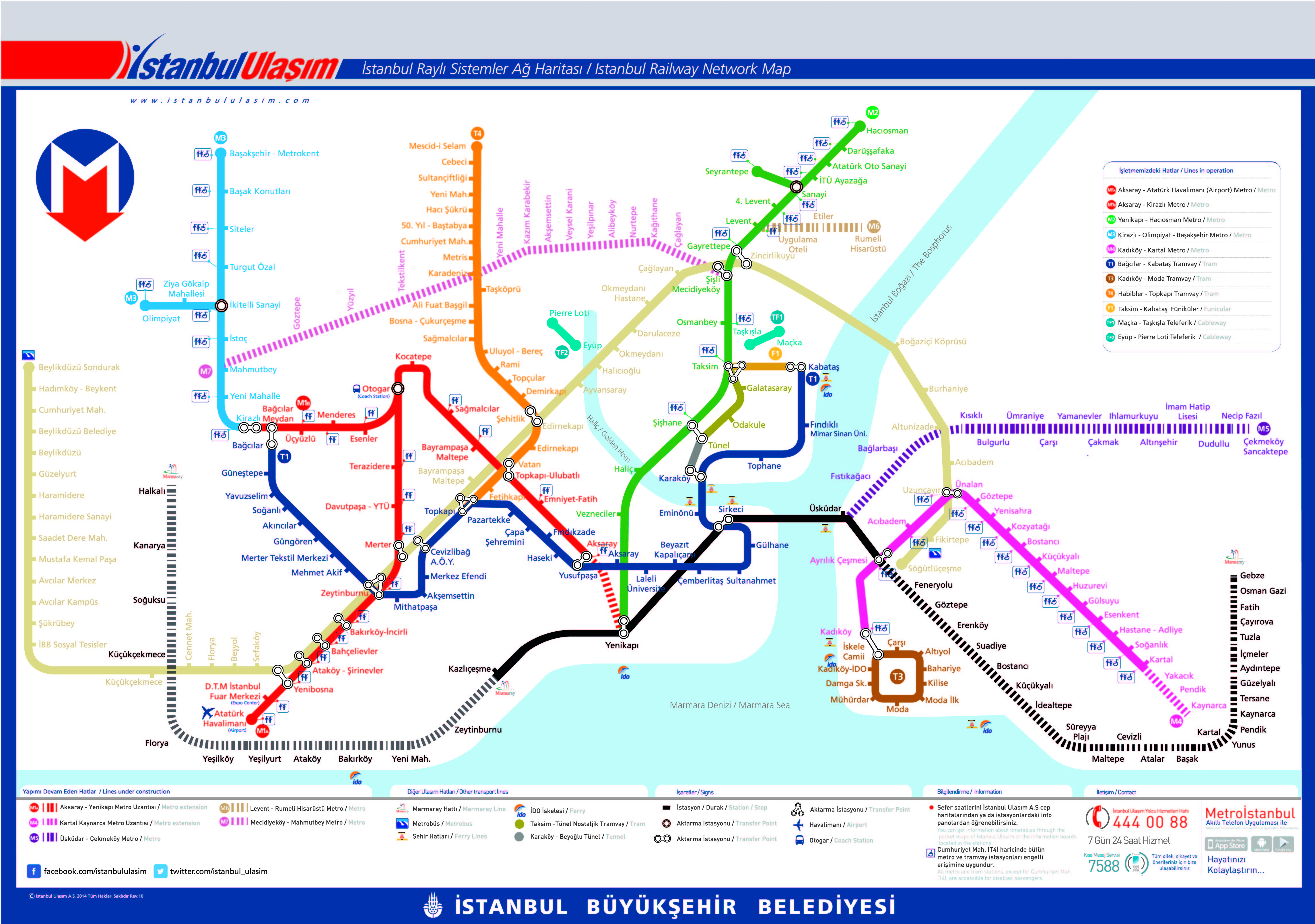 Istanbul Metro And Tram Map Pdf 2020 Istanbul Clues