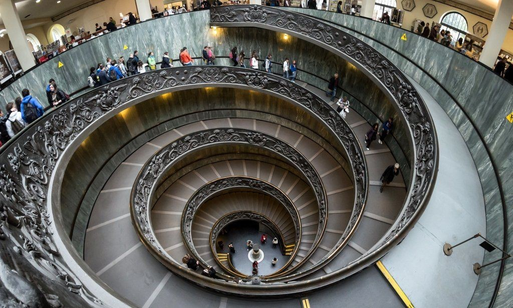 Museum Admission Fee Opening Hours Vatican