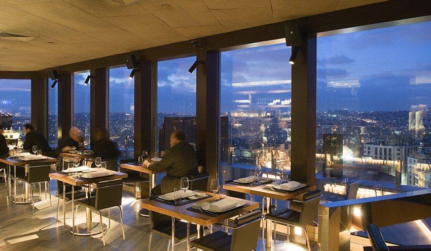 Best Rooftop Restaurants in Istanbul