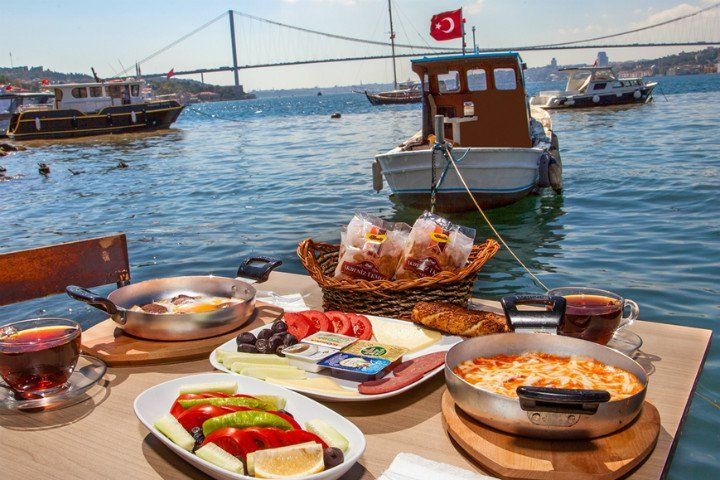 Recommended Places to Visit in Istanbul