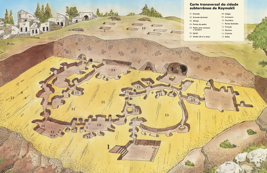 Kaymakli Underground City Map